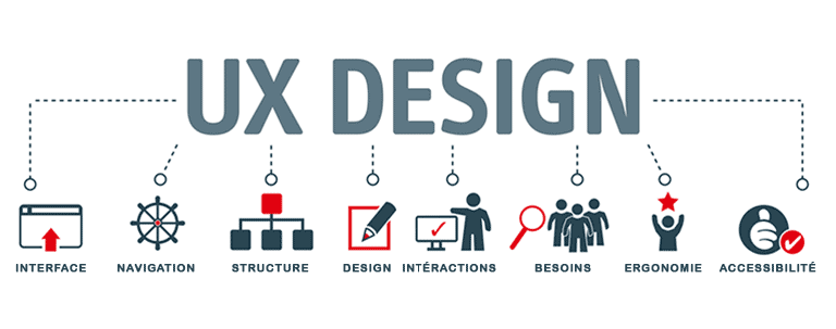 Image d'illustration de l'UX design